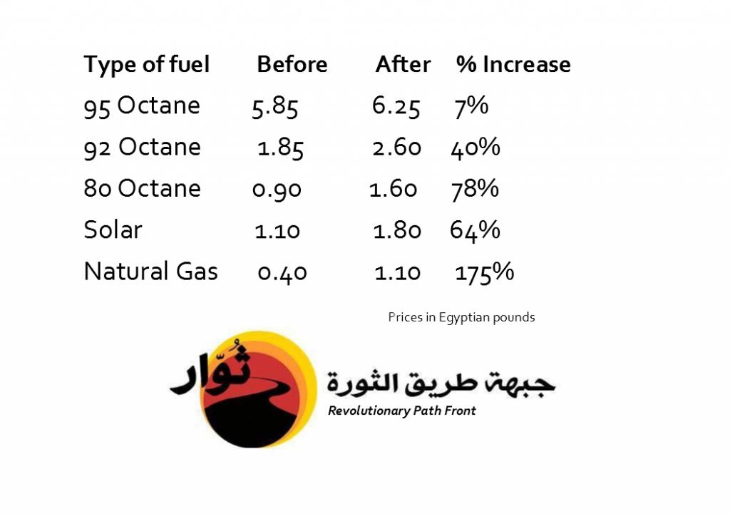 gasprices_english